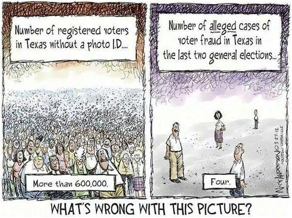 voter_id_fraud
