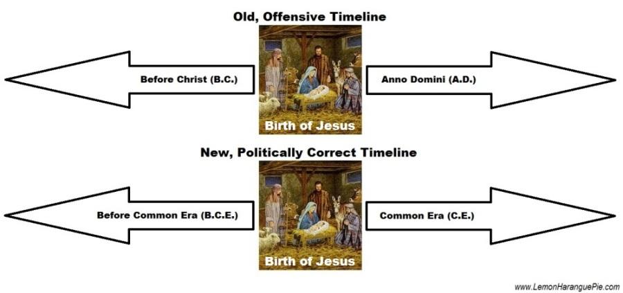 bc-ad_timeline