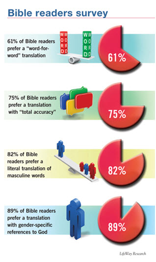 Bible_survey