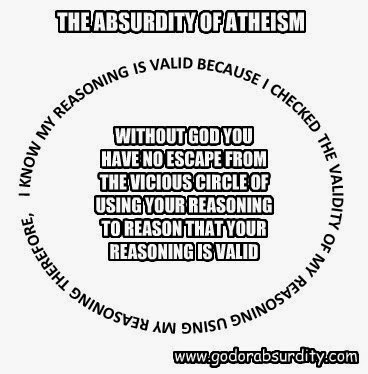 circular reasoning updated meme